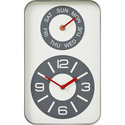 Wall Clock Days