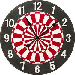 Wall Clock Target