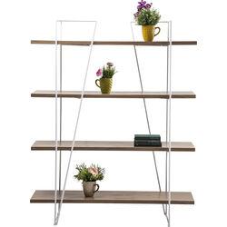 Shelf Slope